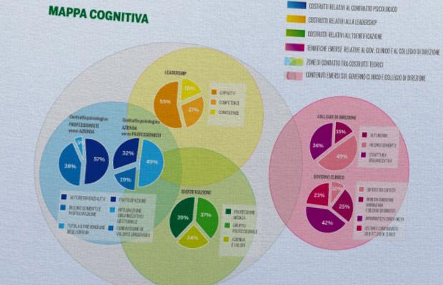 mappa-cognitiva-semantica