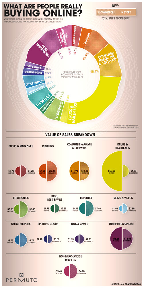 dati-venditasito-web-ecommerce